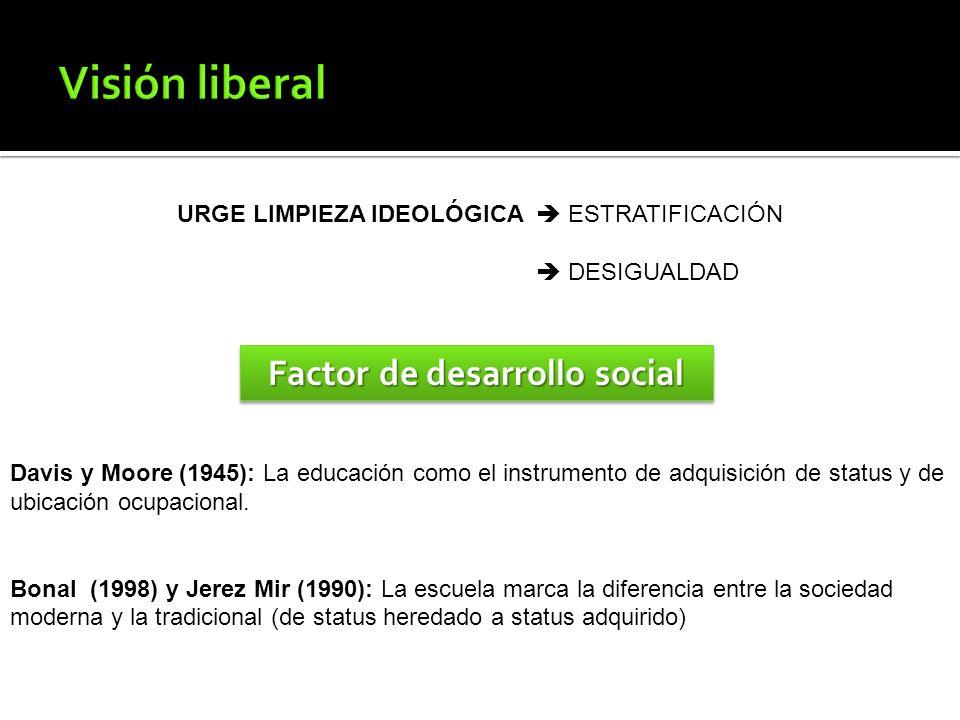 URGE LIMPIEZA IDEOLÓGICA ESTRATIFICACIÓN DESIGUALDAD Davis y Moore (1945): La educación como el instrumento de adquisición de status y de ubicación oc
