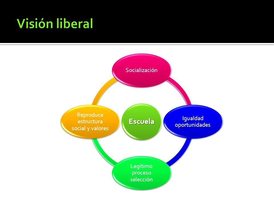 Valor de la educación como instrumento de ascenso social.