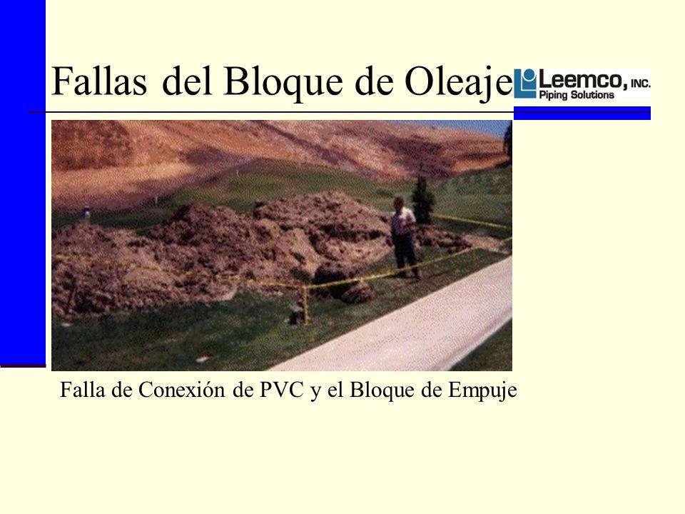 Fallas del Bloque de Oleaje Falla de Conexión de PVC y el Bloque de Empuje