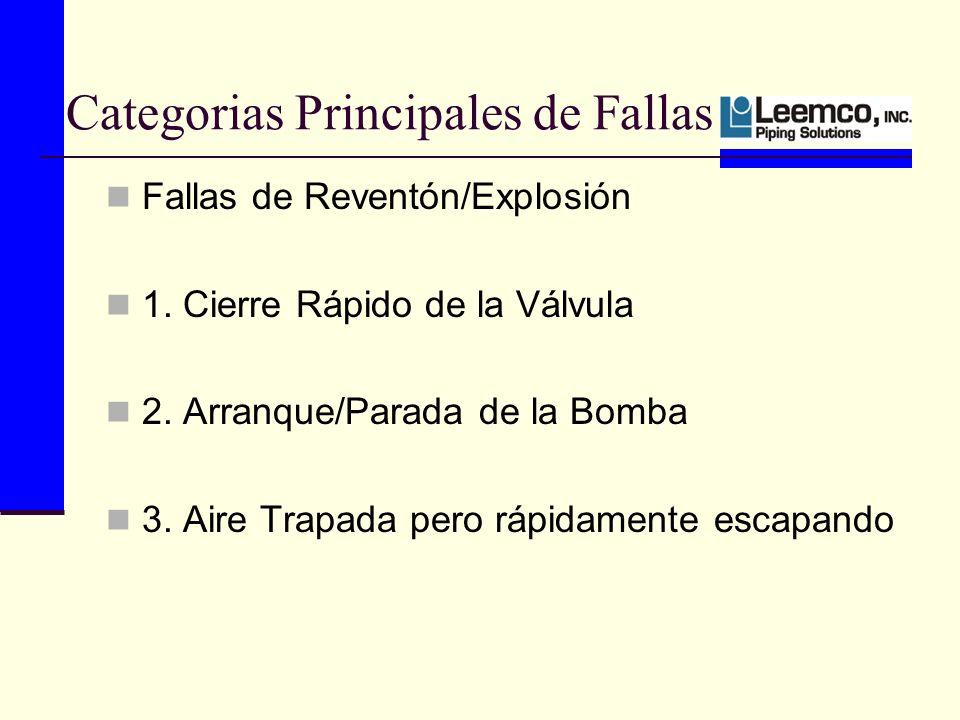 Categorias Principales de Fallas Fallas de Reventón/Explosión 1.
