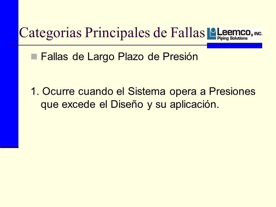 Categorias Principales de Fallas Fallas de Largo Plazo de Presión 1.