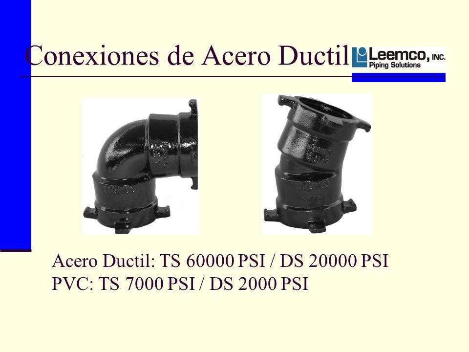 Conexiones de Acero Ductil Acero Ductil: TS 60000 PSI / DS 20000 PSI PVC: TS 7000 PSI / DS 2000 PSI
