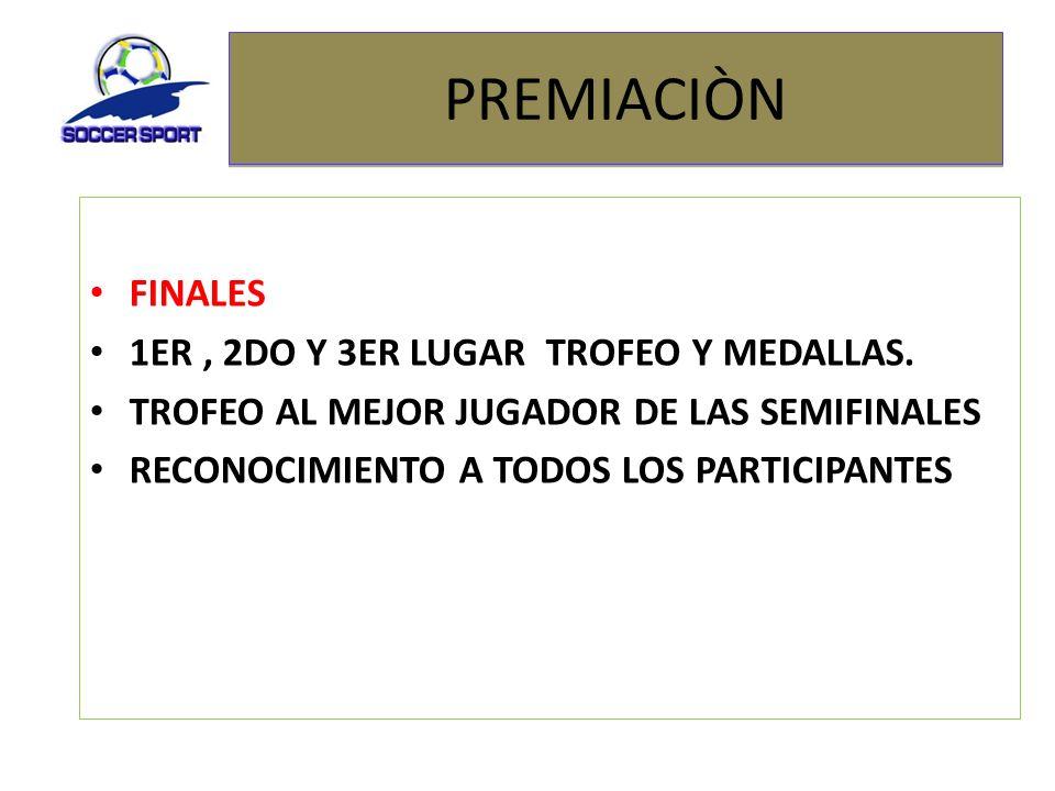 COSTO INSCRIPCION AL TORNEO POR EQUIPO $ 6,000.00 CIERRE DE INSCRIPCIONES 10 JULIO DEL 2013 INCLUYE: 3 juegos garantizados.