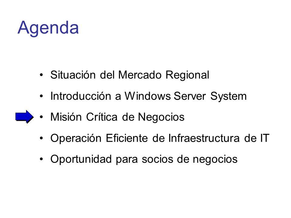 Agenda Situación del Mercado Regional Introducción a Windows Server System Misión Crítica de Negocios Operación Eficiente de Infraestructura de IT Opo