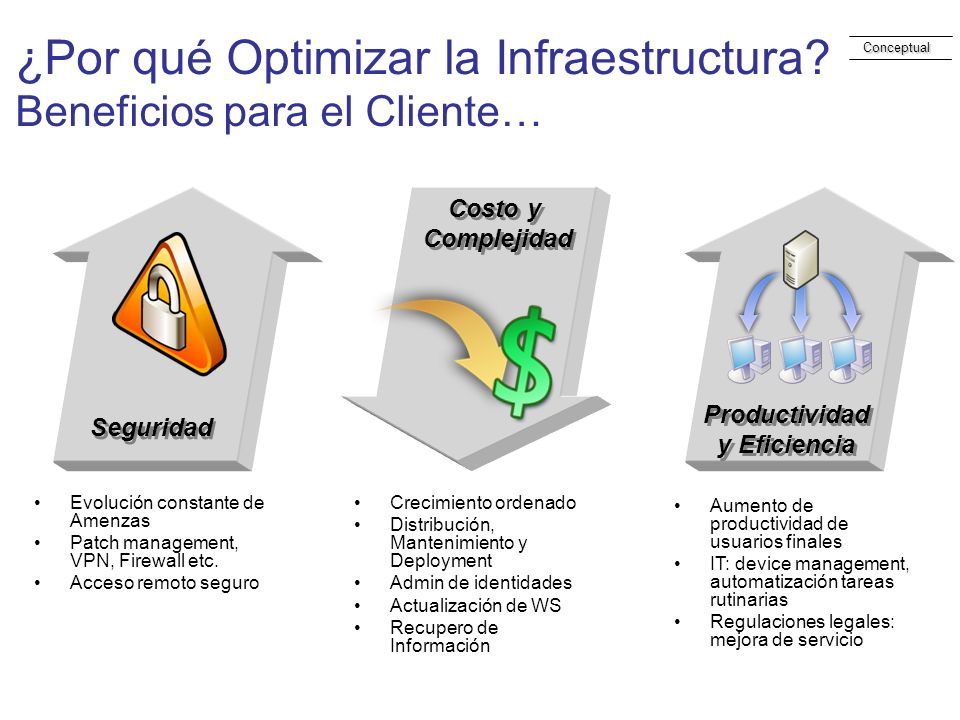 ¿Por qué Optimizar la Infraestructura? Beneficios para el Cliente… Evolución constante de Amenzas Patch management, VPN, Firewall etc. Acceso remoto s