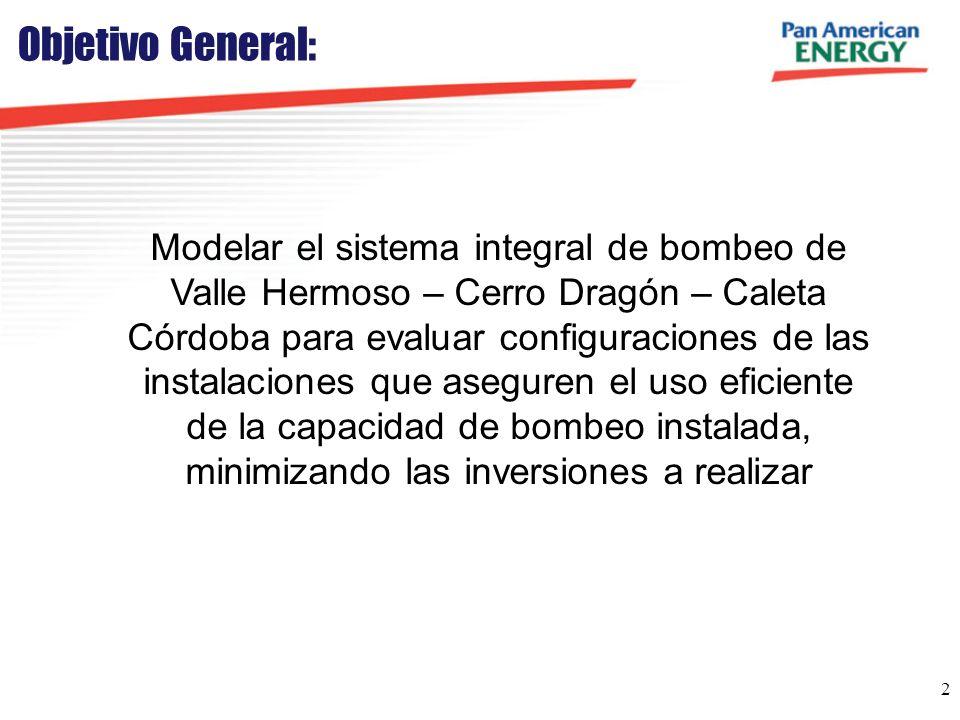 2 Objetivo General: Modelar el sistema integral de bombeo de Valle Hermoso – Cerro Dragón – Caleta Córdoba para evaluar configuraciones de las instala
