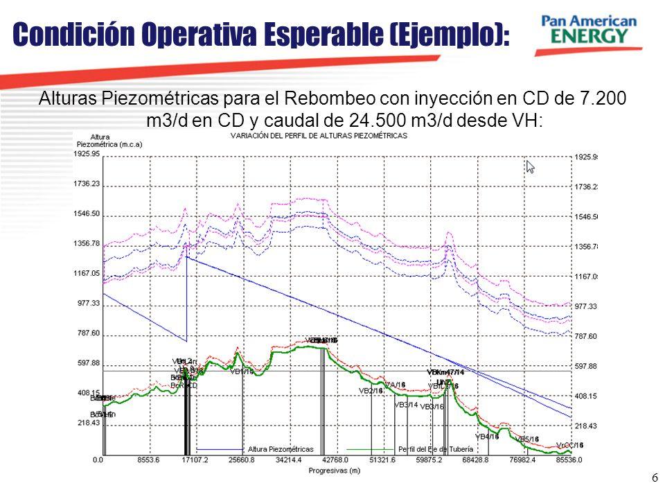 6 Condición Operativa Esperable (Ejemplo): Alturas Piezométricas para el Rebombeo con inyección en CD de 7.200 m3/d en CD y caudal de 24.500 m3/d desd