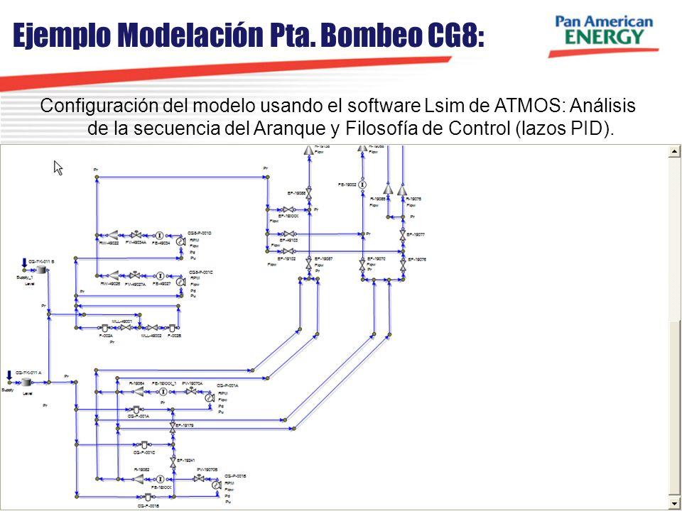8 Ejemplo Modelación Pta. Bombeo CG8: Configuración del modelo usando el software Lsim de ATMOS: Análisis de la secuencia del Aranque y Filosofía de C