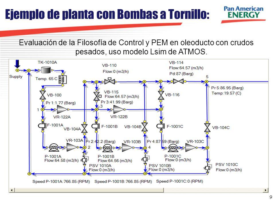 9 Ejemplo de planta con Bombas a Tornillo: Evaluación de la Filosofía de Control y PEM en oleoducto con crudos pesados, uso modelo Lsim de ATMOS.