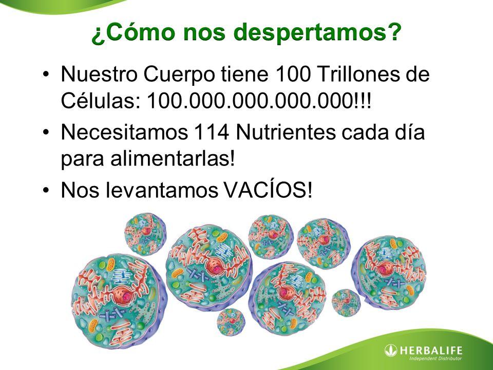 Nuestro Cuerpo tiene 100 Trillones de Células: 100.000.000.000.000!!! Necesitamos 114 Nutrientes cada día para alimentarlas! Nos levantamos VACÍOS!