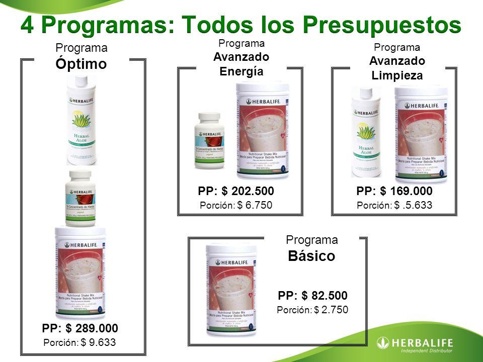 PP: $ 82.500 Porción: $ 2.750 PP: $ 202.500 Porción: $ 6.750 PP: $ 289.000 Porción: $ 9.633 Programa Avanzado Energía Programa Básico Programa Óptimo