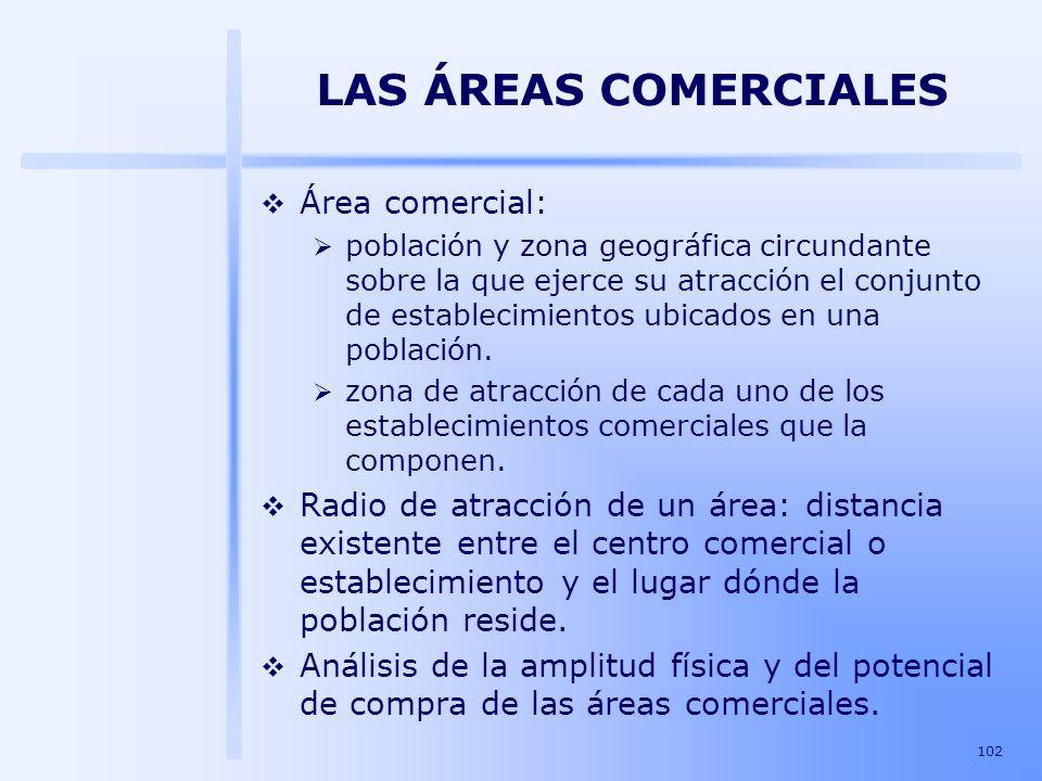 102 LAS ÁREAS COMERCIALES Área comercial: población y zona geográfica circundante sobre la que ejerce su atracción el conjunto de establecimientos ubi