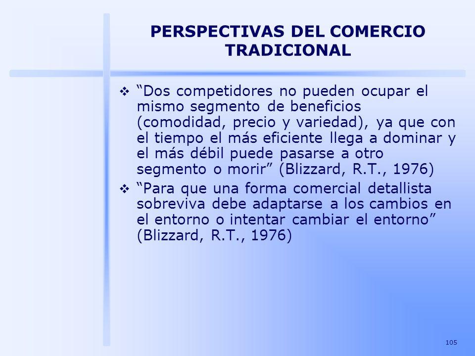 105 PERSPECTIVAS DEL COMERCIO TRADICIONAL Dos competidores no pueden ocupar el mismo segmento de beneficios (comodidad, precio y variedad), ya que con