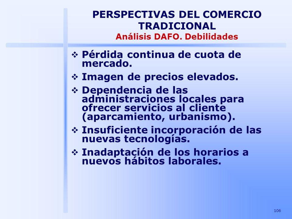 106 PERSPECTIVAS DEL COMERCIO TRADICIONAL Análisis DAFO. Debilidades Pérdida continua de cuota de mercado. Imagen de precios elevados. Dependencia de