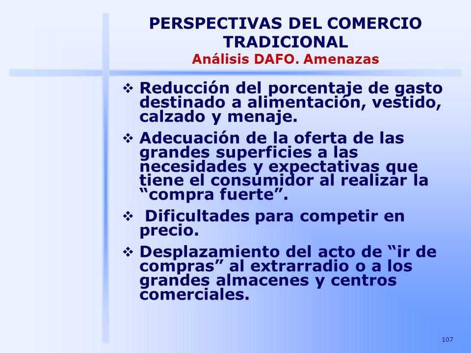 107 PERSPECTIVAS DEL COMERCIO TRADICIONAL Análisis DAFO. Amenazas Reducción del porcentaje de gasto destinado a alimentación, vestido, calzado y menaj