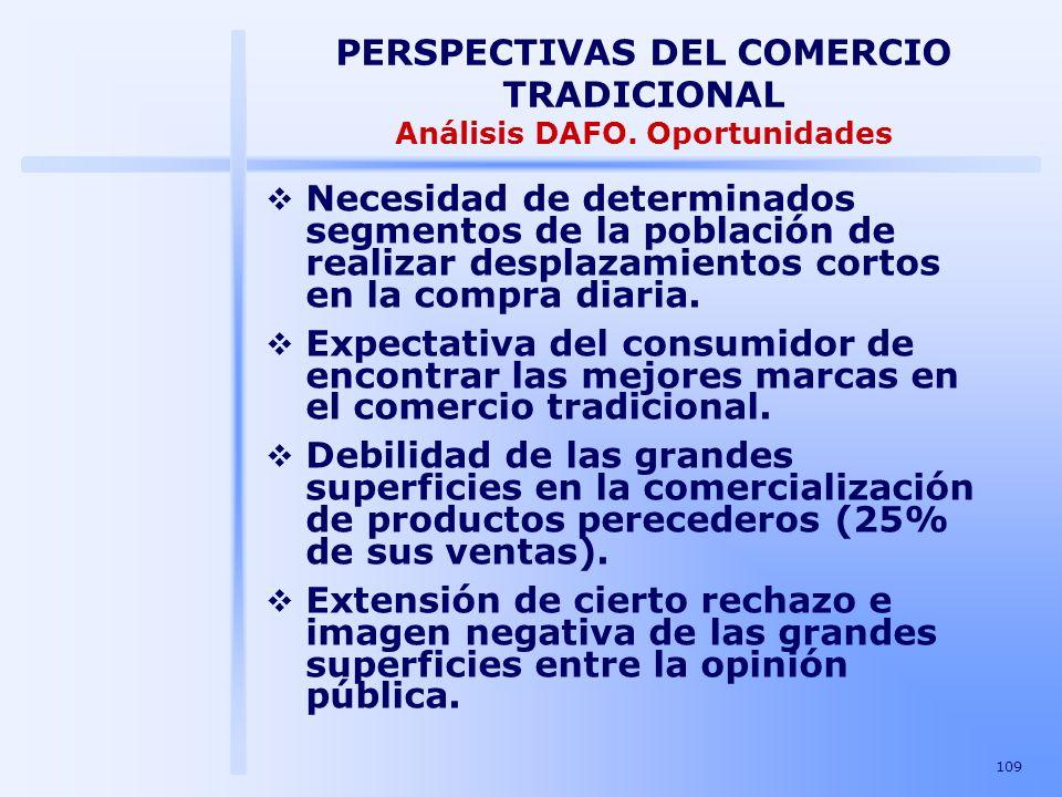 109 PERSPECTIVAS DEL COMERCIO TRADICIONAL Análisis DAFO. Oportunidades Necesidad de determinados segmentos de la población de realizar desplazamientos