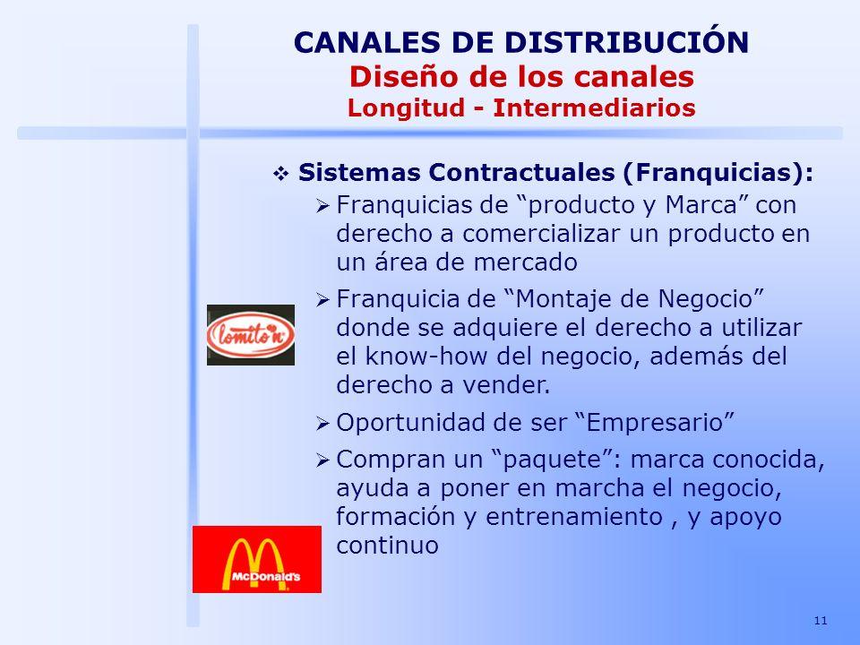 11 Sistemas Contractuales (Franquicias): Franquicias de producto y Marca con derecho a comercializar un producto en un área de mercado Franquicia de M
