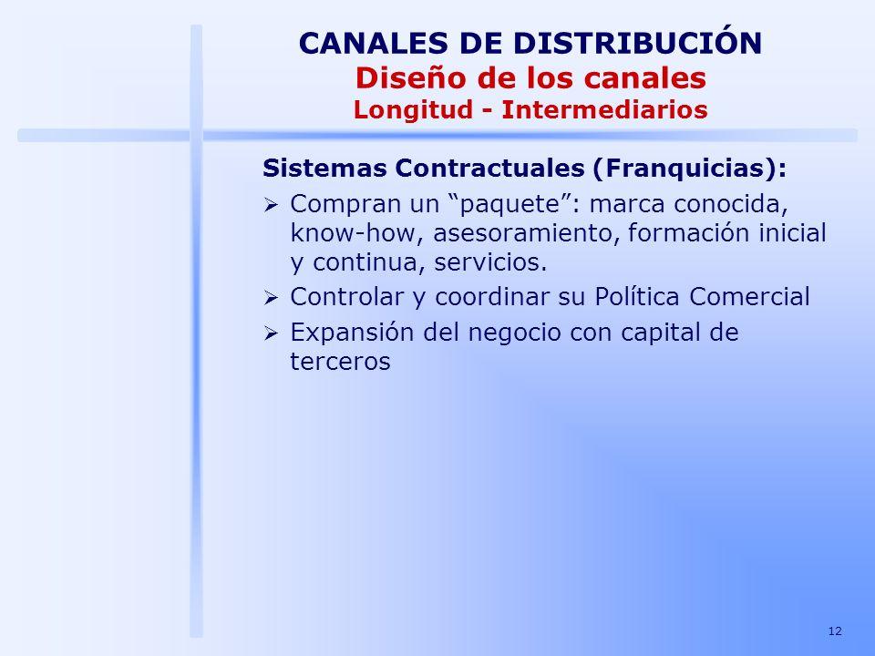 12 Sistemas Contractuales (Franquicias): Compran un paquete: marca conocida, know-how, asesoramiento, formación inicial y continua, servicios. Control