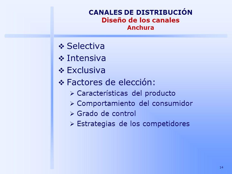 14 Selectiva Intensiva Exclusiva Factores de elección: Características del producto Comportamiento del consumidor Grado de control Estrategias de los
