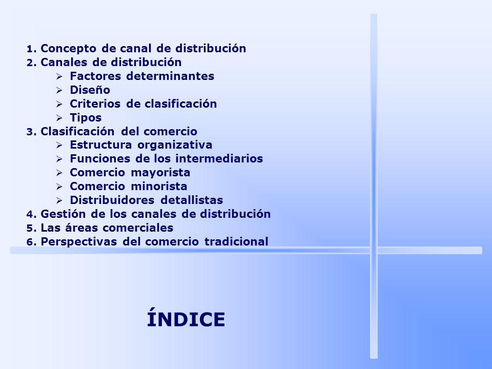 ÍNDICE 1. Concepto de canal de distribución 2. Canales de distribución Factores determinantes Diseño Criterios de clasificación Tipos 3. Clasificación
