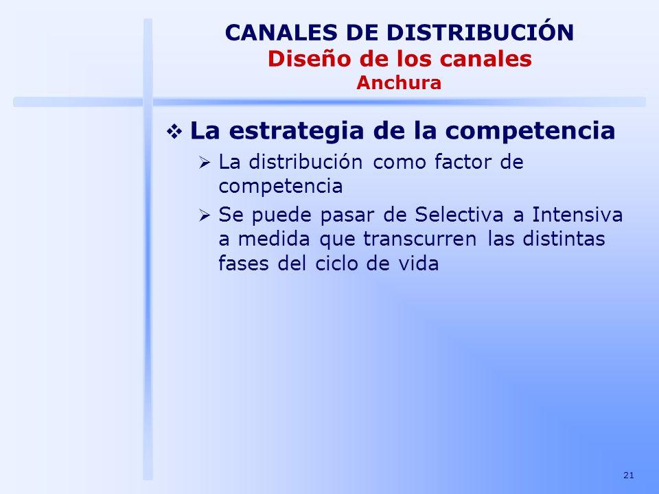 21 La estrategia de la competencia La distribución como factor de competencia Se puede pasar de Selectiva a Intensiva a medida que transcurren las dis