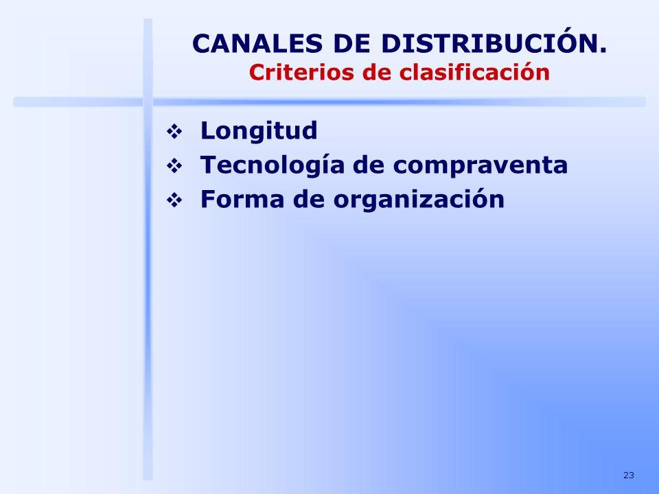 23 CANALES DE DISTRIBUCIÓN. Criterios de clasificación Longitud Tecnología de compraventa Forma de organización