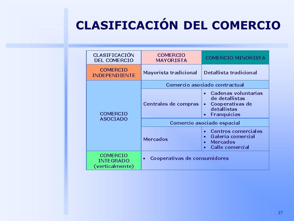 27 CLASIFICACIÓN DEL COMERCIO
