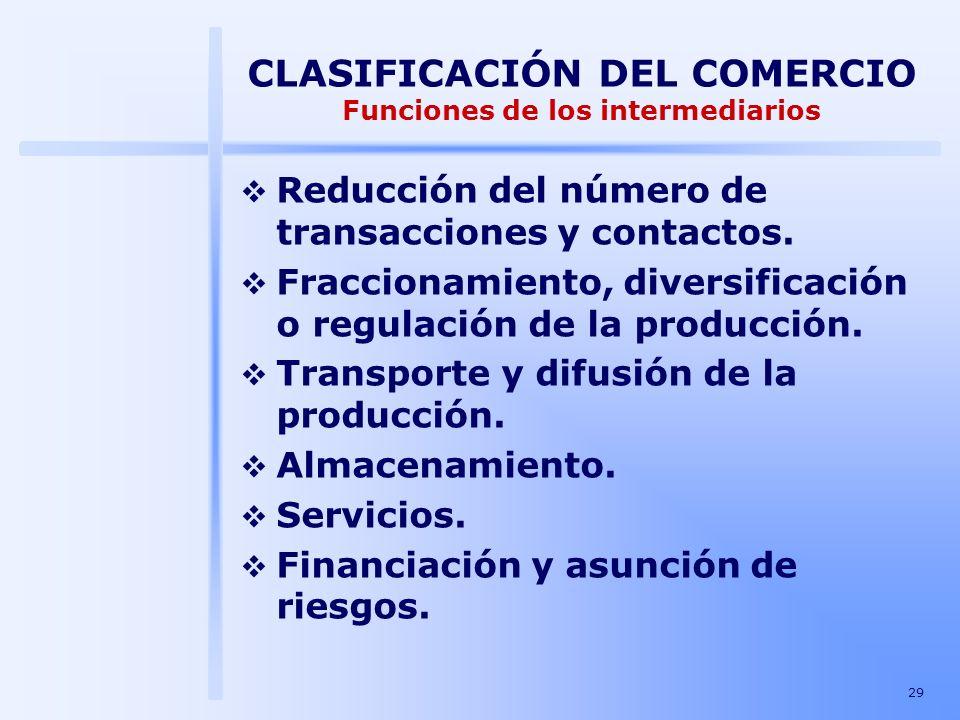 29 Reducción del número de transacciones y contactos. Fraccionamiento, diversificación o regulación de la producción. Transporte y difusión de la prod
