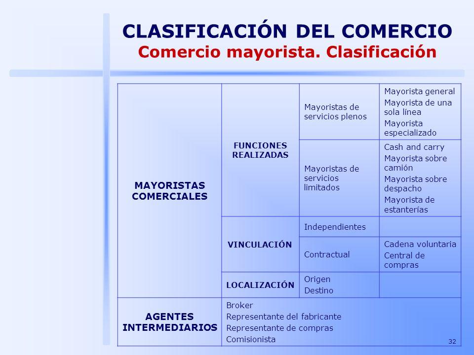 32 MAYORISTAS COMERCIALES FUNCIONES REALIZADAS Mayoristas de servicios plenos Mayorista general Mayorista de una sola línea Mayorista especializado Ma
