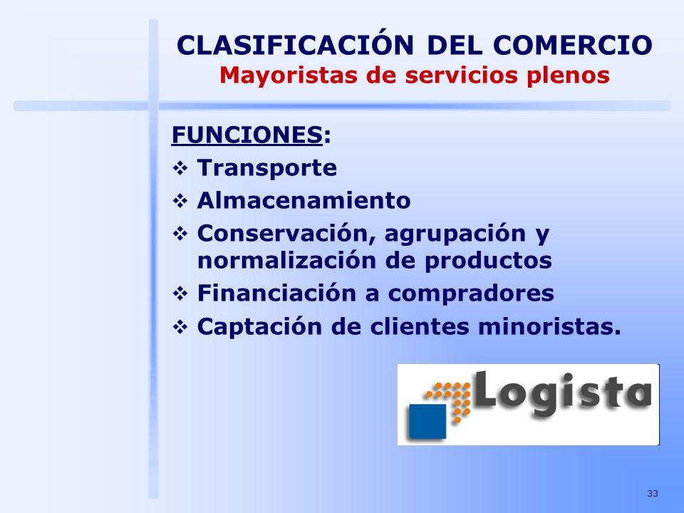 33 FUNCIONES: Transporte Almacenamiento Conservación, agrupación y normalización de productos Financiación a compradores Captación de clientes minoris