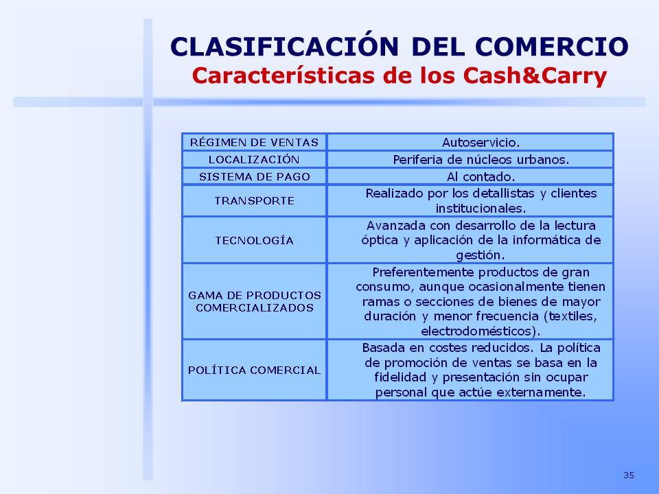 35 CLASIFICACIÓN DEL COMERCIO Características de los Cash&Carry