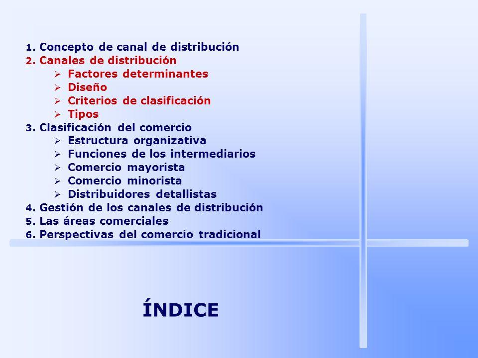 55 CLASIFICACIÓN DEL COMERCIO Centros comerciales.