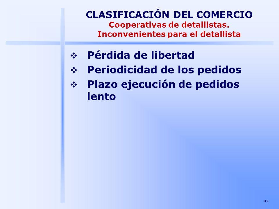 42 CLASIFICACIÓN DEL COMERCIO Cooperativas de detallistas. Inconvenientes para el detallista Pérdida de libertad Periodicidad de los pedidos Plazo eje