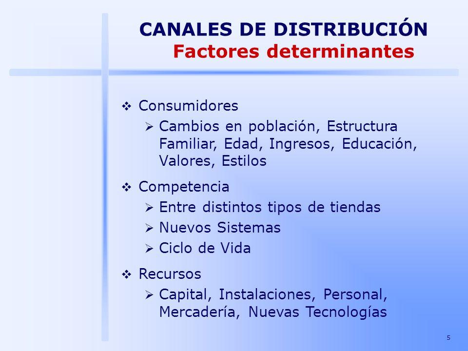 5 CANALES DE DISTRIBUCIÓN Factores determinantes Consumidores Cambios en población, Estructura Familiar, Edad, Ingresos, Educación, Valores, Estilos C