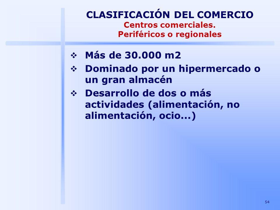 54 CLASIFICACIÓN DEL COMERCIO Centros comerciales. Periféricos o regionales Más de 30.000 m2 Dominado por un hipermercado o un gran almacén Desarrollo