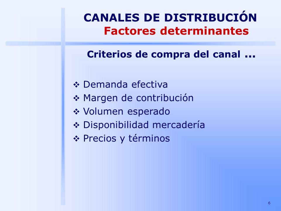 6 Criterios de compra del canal... Demanda efectiva Margen de contribución Volumen esperado Disponibilidad mercadería Precios y términos CANALES DE DI