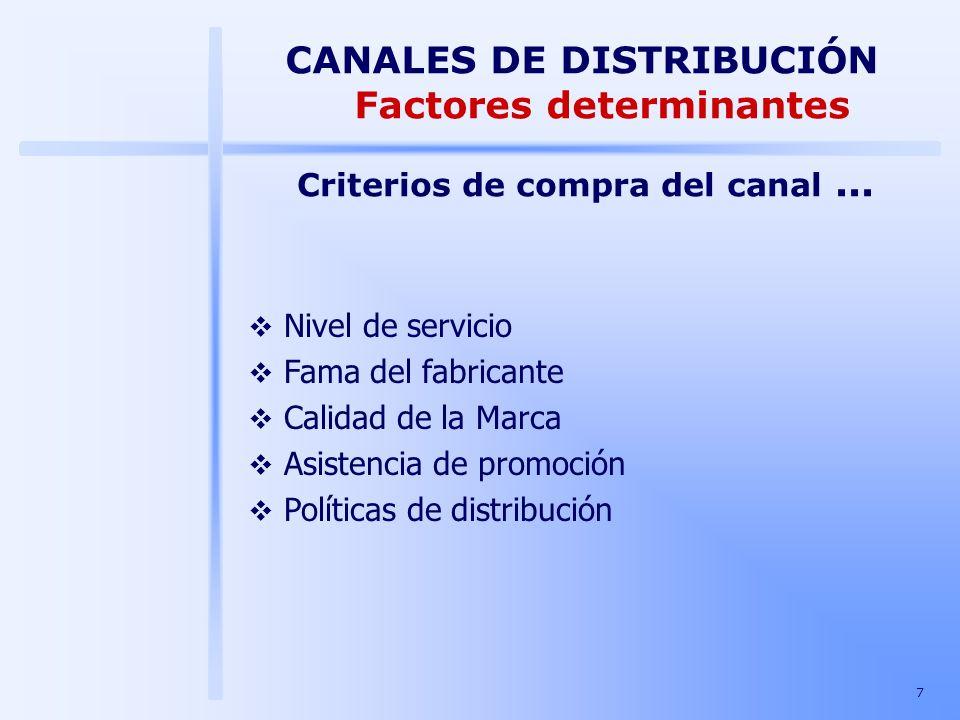 7 Nivel de servicio Fama del fabricante Calidad de la Marca Asistencia de promoción Políticas de distribución CANALES DE DISTRIBUCIÓN Factores determi