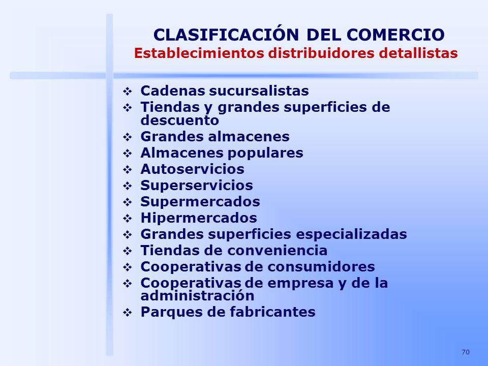 70 CLASIFICACIÓN DEL COMERCIO Establecimientos distribuidores detallistas Cadenas sucursalistas Tiendas y grandes superficies de descuento Grandes alm