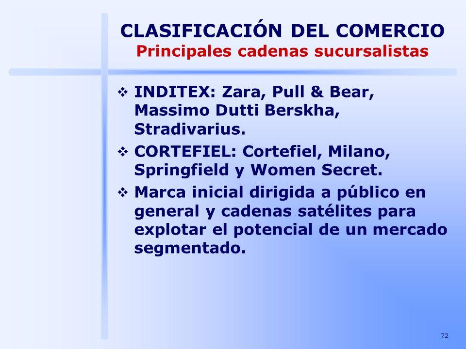 72 CLASIFICACIÓN DEL COMERCIO Principales cadenas sucursalistas INDITEX: Zara, Pull & Bear, Massimo Dutti Berskha, Stradivarius. CORTEFIEL: Cortefiel,