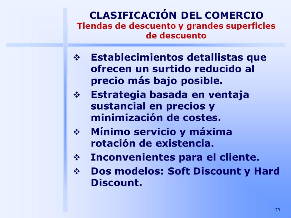 73 CLASIFICACIÓN DEL COMERCIO Tiendas de descuento y grandes superficies de descuento Establecimientos detallistas que ofrecen un surtido reducido al