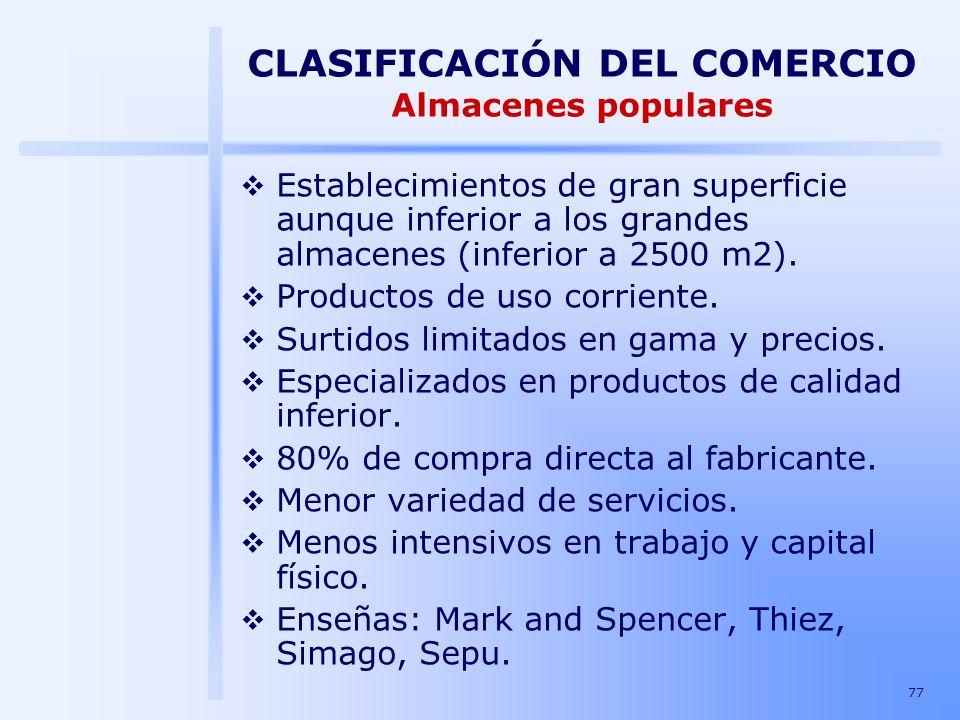 77 CLASIFICACIÓN DEL COMERCIO Almacenes populares Establecimientos de gran superficie aunque inferior a los grandes almacenes (inferior a 2500 m2). Pr