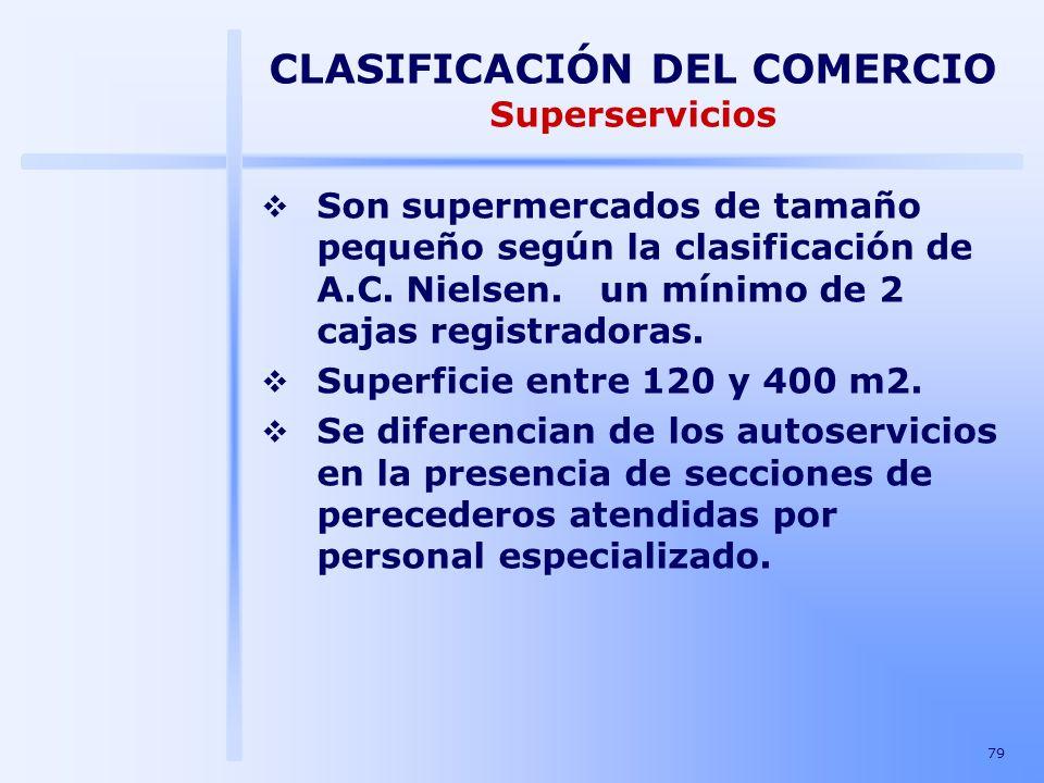 79 CLASIFICACIÓN DEL COMERCIO Superservicios Son supermercados de tamaño pequeño según la clasificación de A.C. Nielsen. un mínimo de 2 cajas registra