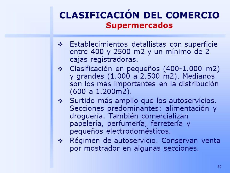 80 CLASIFICACIÓN DEL COMERCIO Supermercados Establecimientos detallistas con superficie entre 400 y 2500 m2 y un mínimo de 2 cajas registradoras. Clas