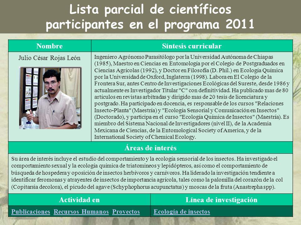 NombreSíntesis curricular Julio César Rojas León Ingeniero Agrónomo Parasitólogo por la Universidad Autónoma de Chiapas (1985), Maestro en Ciencias en