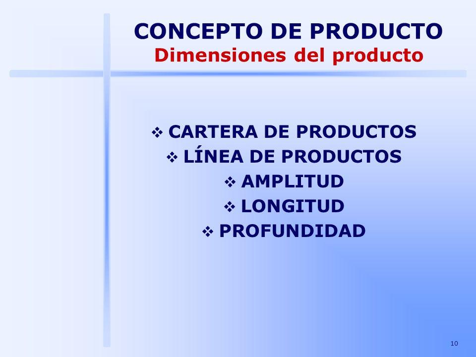 10 CARTERA DE PRODUCTOS LÍNEA DE PRODUCTOS AMPLITUD LONGITUD PROFUNDIDAD CONCEPTO DE PRODUCTO Dimensiones del producto