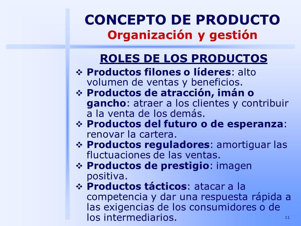 11 ROLES DE LOS PRODUCTOS Productos filones o líderes: alto volumen de ventas y beneficios. Productos de atracción, imán o gancho: atraer a los client