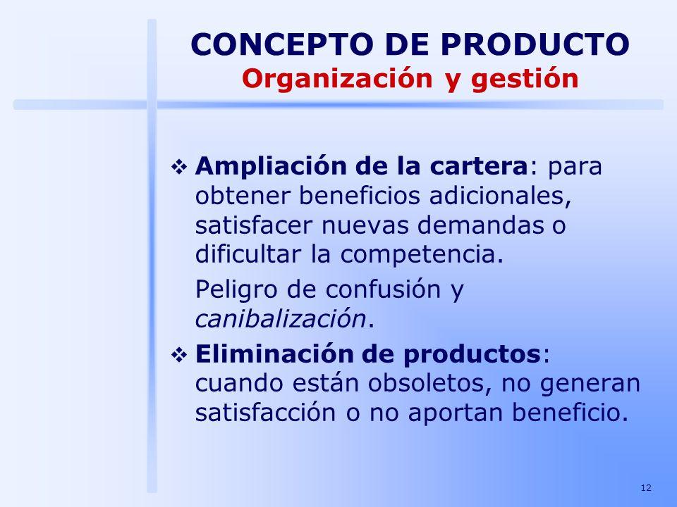 12 Ampliación de la cartera: para obtener beneficios adicionales, satisfacer nuevas demandas o dificultar la competencia. Peligro de confusión y canib