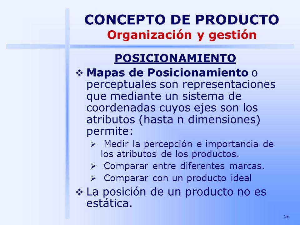 15 POSICIONAMIENTO Mapas de Posicionamiento o perceptuales son representaciones que mediante un sistema de coordenadas cuyos ejes son los atributos (h