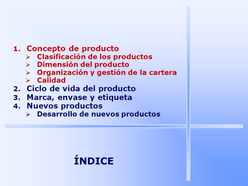 ÍNDICE 1. Concepto de producto Clasificación de los productos Dimensión del producto Organización y gestión de la cartera Calidad 2. Ciclo de vida del