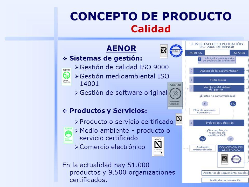 21 CONCEPTO DE PRODUCTO Calidad AENOR Sistemas de gestión: Gestión de calidad ISO 9000 Gestión medioambiental ISO 14001 Gestión de software original P